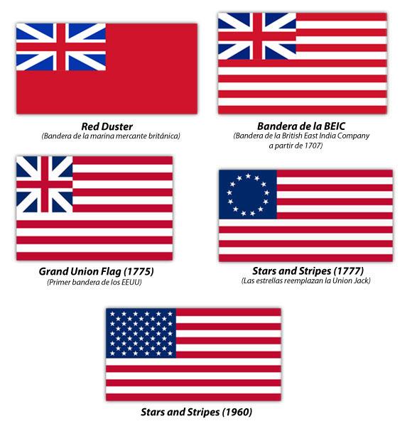 Bandera de los Estados Unidos - Wikipedia, la enciclopedia
